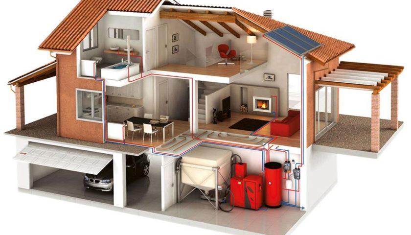Отопление для дома