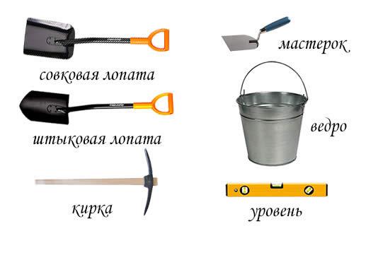 инструменты для отмостки