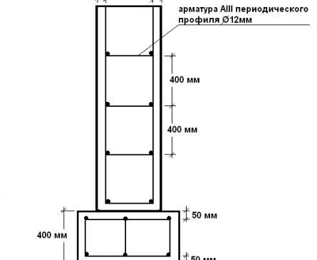 Армирование столбчатого фундамента: требования